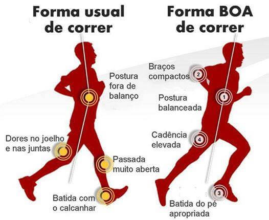 postura ao correr