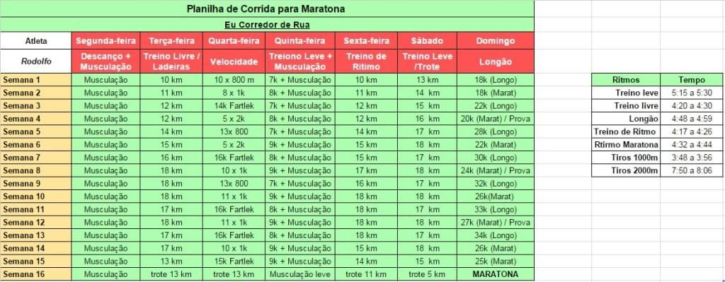 Planilha de corrida para Maratona em 2016