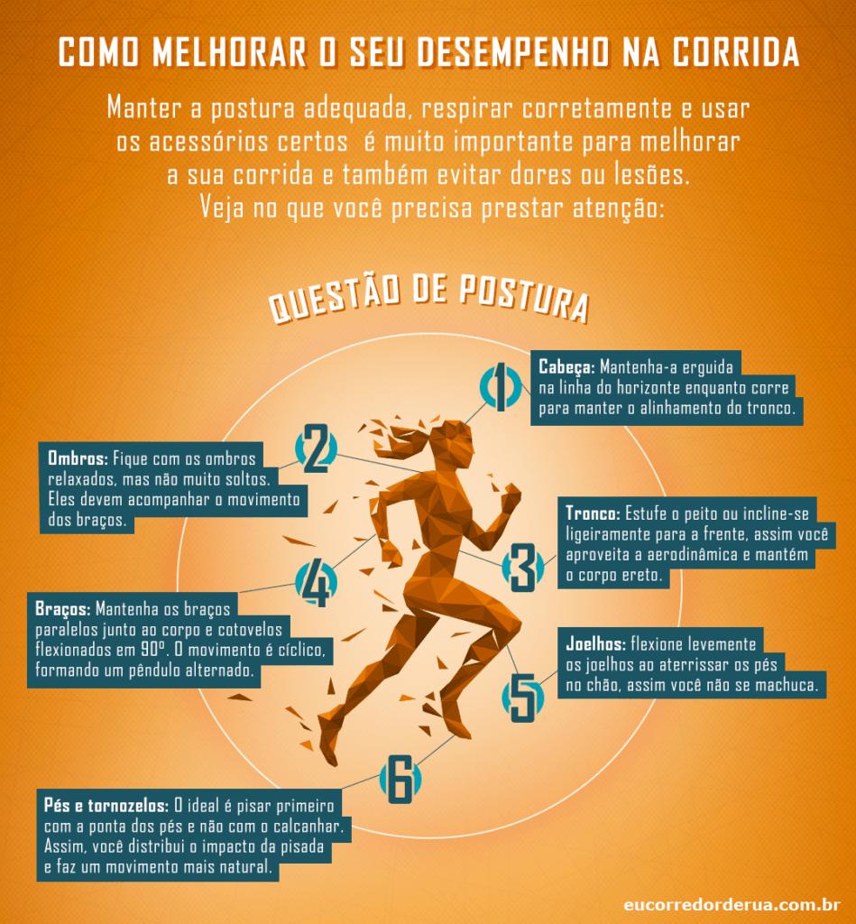 melhorar tecnicas de corrida com postura certa